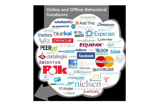 database target marketing